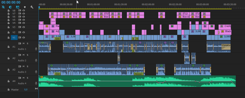 Premiere Timeline